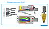 Удлинители HDMI WHD-ES02-TX, фото 4
