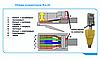 Удлинители HDMI WHD-ES02-RX, фото 4