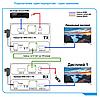 Удлинители HDMI WHD-ES02-C, фото 4