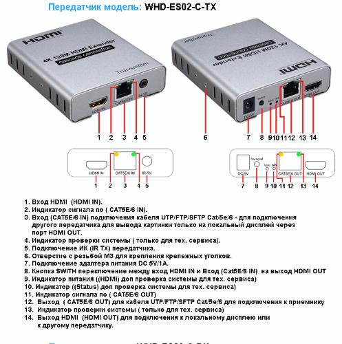 Удлинители HDMI WHD-ES02-C-TX