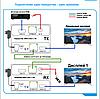 Удлинители HDMI WHD-ES02-C-TX, фото 3