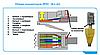 Удлинители HDMI WHD-ES02-C-TX, фото 4