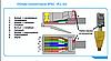 Удлинители HDMI WHD-ES02-C-RX, фото 3