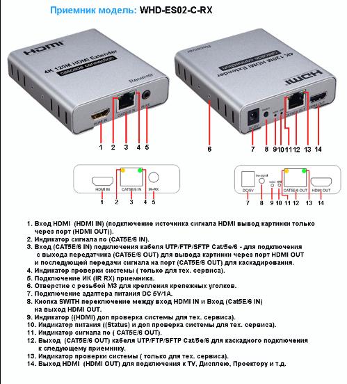 Удлинители HDMI WHD-ES02-C-RX