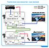 Удлинители HDMI WHD-ES02-C-RX, фото 4