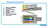 Удлинители HDMI SX-EX22-TX, фото 4
