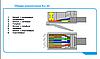 Удлинители HDMI SX-EX22-RX, фото 4