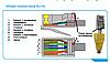 Удлинители HDMI SX-EX11-TX+RX, фото 3