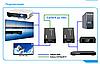 Удлинители HDMI SX-EX11-TX+RX, фото 5