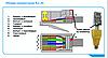Удлинители HDMI SX-EX11-TX+SX-EW12-RX, фото 2