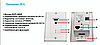 Удлинители HDMI SX-EX11-TX+SX-EW12-RX, фото 3