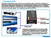 Удлинители HDMI SX-EX11-TX+SX-EW12-RX, фото 4