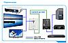 Удлинители HDMI SX-EX11-TX+SX-EW12-RX, фото 5