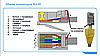 Удлинители HDMI SX-EX11-TX+SX-RX1, фото 2
