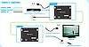 Матричный удлинитель HDMI SX-EPN22-TX, фото 4