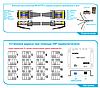 Матричный удлинитель HDMI SX-EPN22-TX, фото 5