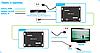 Матричный удлинитель HDMI SX-EPN22-RX, фото 5