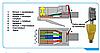 Удлинители HDMI LKV373KVM, фото 4