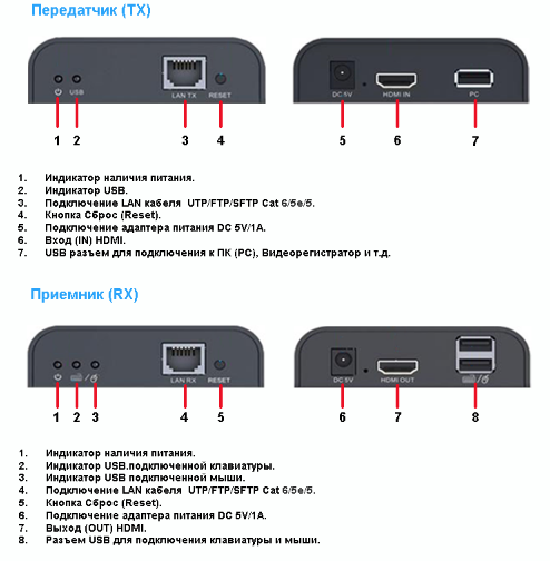 Удлинители HDMI LKV373KVM