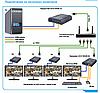 Удлинители HDMI LKV373KVM, фото 2