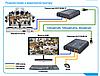 Удлинители HDMI LKV373KVM, фото 5