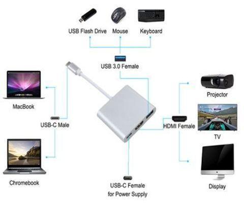 Переходник-хаб Type-C HDMI 4K/USB 3.1 KEBIDU для подключения переферии и к телевизору (Золотой) - фото 3