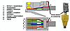 Удлинители HDMI/VGA MT-100T, фото 5