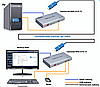 Удлинители HDMI MT-ED020, фото 4