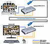 Удлинители HDMI MT-ED020, фото 6