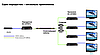 Удлинитель HDMI по коаксиальному кабелю SX-V379TX Передатчик, фото 6