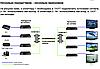 Удлинитель HDMI по коаксиальному кабелю SX-V379RX Приемник, фото 5