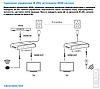 Удлинители HDMI SLKV380, фото 2