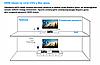 Удлинители HDMI LKV380Pro, фото 5
