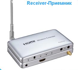 Беспроводные удлинители HDMI HDES-11