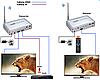 Беспроводные удлинители HDMI HDES-11, фото 3