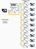Конвертер с HDMI на SDI SX-SDH1, фото 2