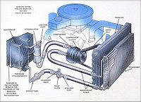 Отопление, кондиционирование