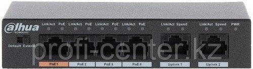 PFS3006-4ET-60  коммутатор 4-портовый