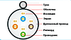 ITK Кабель связи витая пара F/UTP LC3-C5E04-359, фото 2