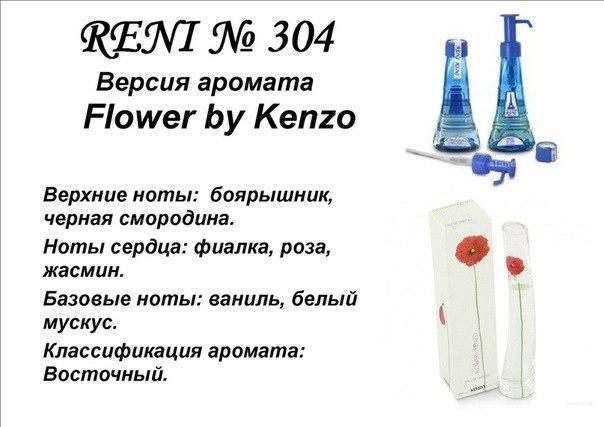 Аромат направление kenzo flower (kenzo) 100мл