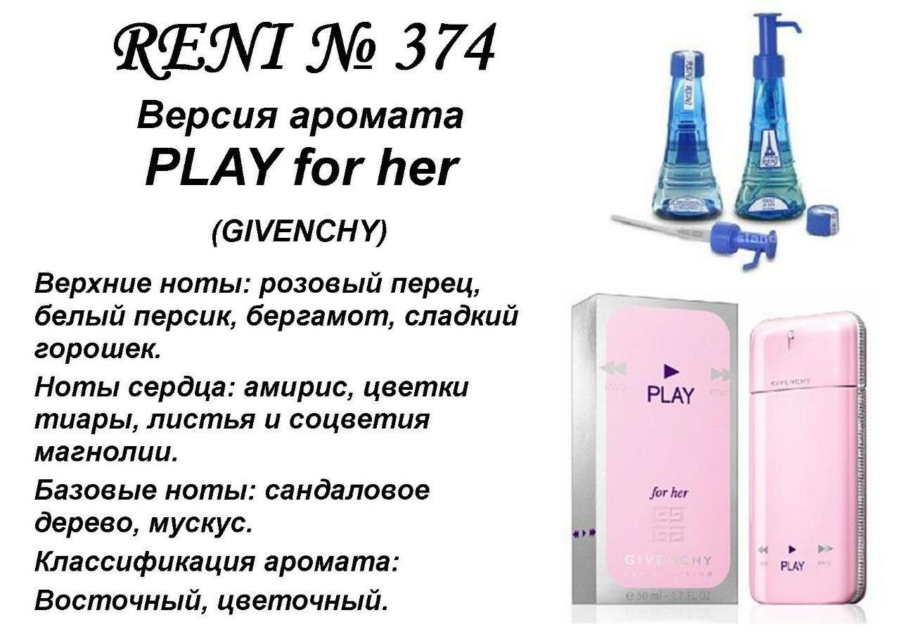 Аромат направление givenchy play for her 100м
