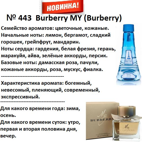 Аромат направления burberry my (burberry) 100мл