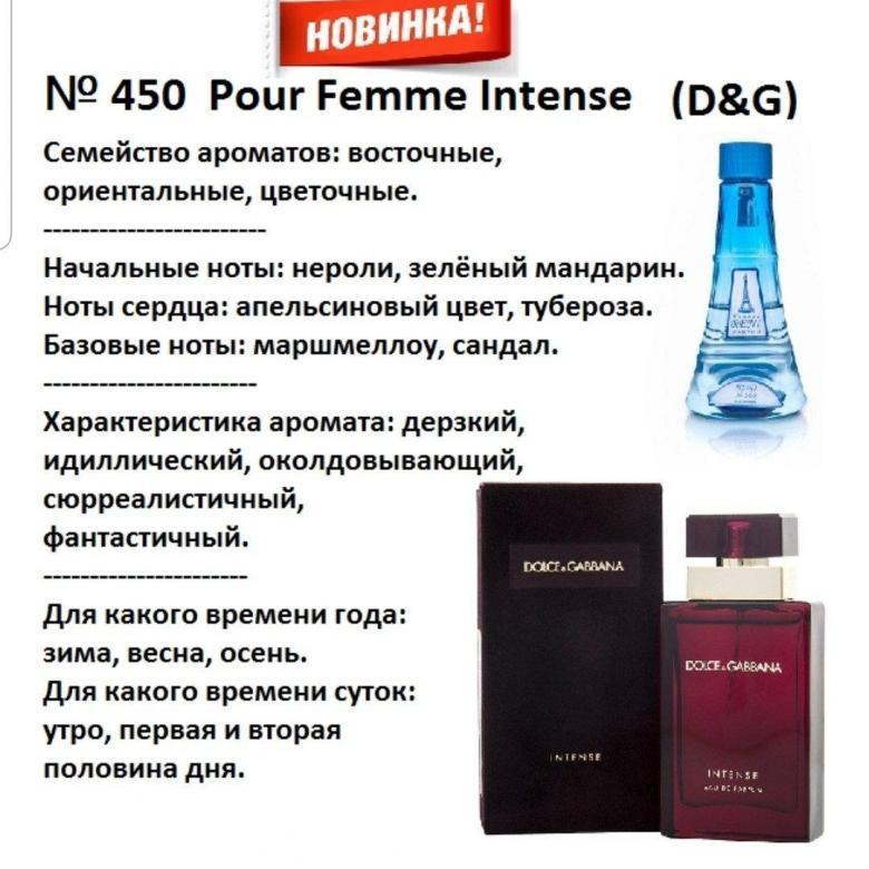 Аромат направление d&g pour femme intense 100мл