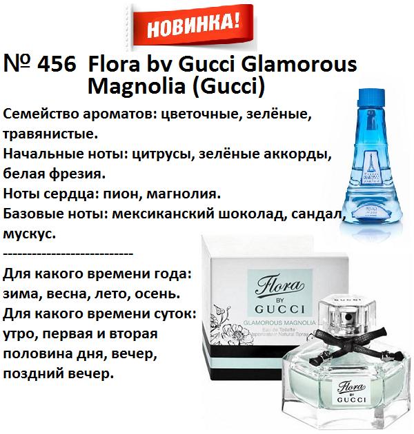 Аромат направление gucci glamorous magnolia 100мл