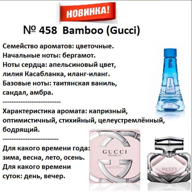 Аромат направление gucci bamboo100мл