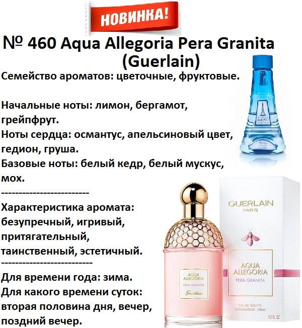 Аромат направление guerlain aqua allegoria pere granita 100мл