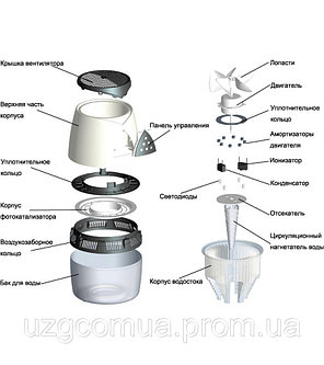Очиститель-увлажнитель,мойка воздуха AIC (Air Intelligent Comfort) XJ-277, фото 2