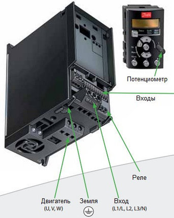Danfoss VLT Micro Drive FC 51 5.5 кВт 380 В, фото 2