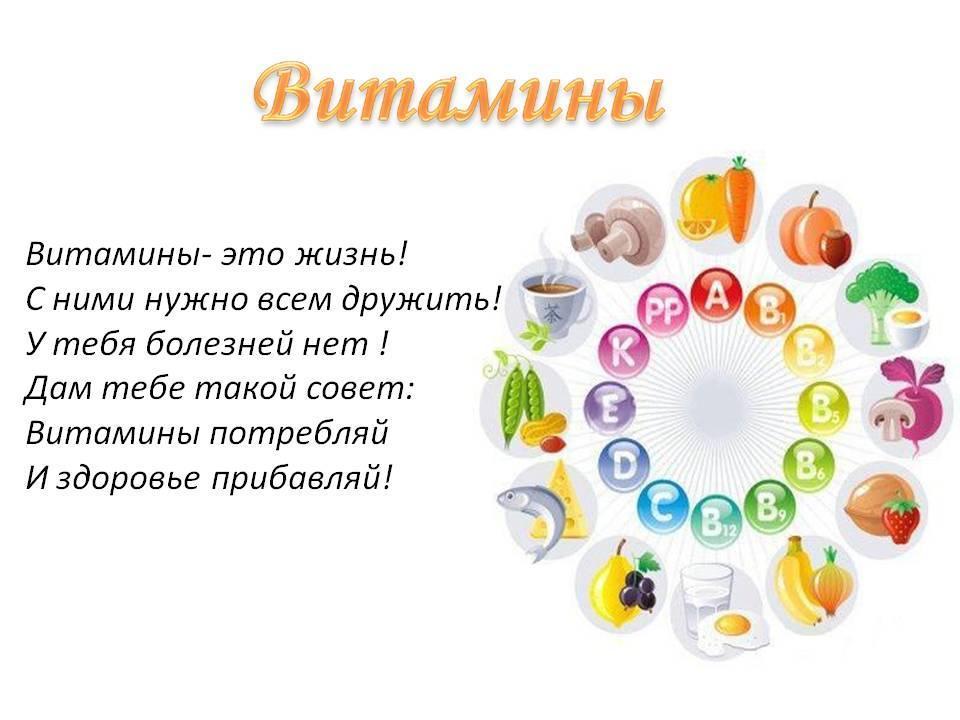 """Витамино-минеральный комплекс """"ВИТАМИНЫ ЖИЗНИ"""" источник витаминов, макро- и микроэлементов"""
