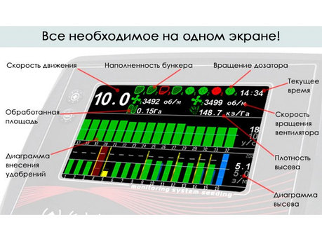 Система контроля высева Helios-04, фото 2